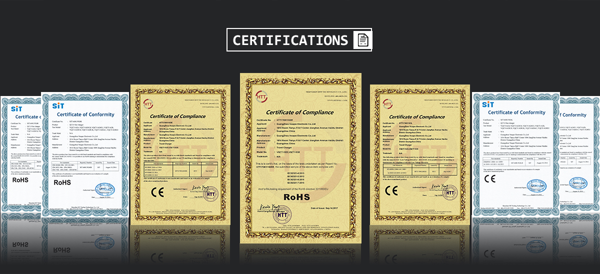 Veaqee company certifications