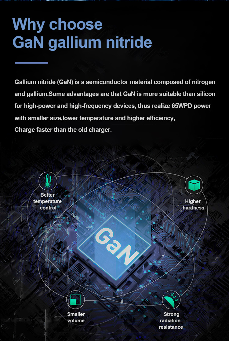 Gan charger 65w usb c dual PD charger - Mobile accessory manufacturers (2).jpg